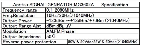 Mg3602a_spec